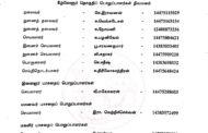தலைமை அறிவிப்பு: கீழ்வேளூர் தொகுதிப் பொறுப்பாளர்கள் நியமனம் | க.எண்: 2019030045