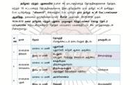 சுற்றறிக்கை: சீமான் தேர்தல் பரப்புரைப் பயணத்திட்டம் [சில மாறுதல்களுடன்]  அறிவிப்புகள் ntk election secretary raavanan released modified election campaign schedule of chief seeman 2 190x122