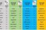 நாம் தமிழர் வேட்பாளர்கள் பெயர், புகைப்படம், வரிசை எண் விவரம் evm ntk mp candidates serial number ballot sheet 90x60