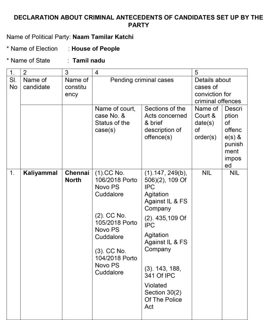 நாம் தமிழர் கட்சி வேட்பாளர்களின் குற்றவியல் வழக்கு விவரம் – தேர்தல் ஆணையம் வெளியீடு format c2 criminal antecedents of MP candidates set up by the party Naam Tamilar Katchi 1 891x1024