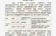 சுற்றறிக்கை: மாநிலக் கட்டமைப்புக் குழு தலைமையில் அரியலூர், கடலூர் மாவட்டக் கலந்தாய்வு
