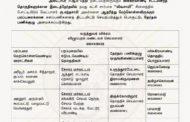 அறிவிப்பு: விக்கிரவாண்டி இடைத்தேர்தல் - 2019 | தேர்தல் பணிக்குழு