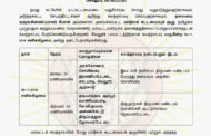 சுற்றறிக்கை:மாநிலக் கட்டமைப்புக் குழு தலைமையில் வேலூர் மாவட்டக் கலந்தாய்வு