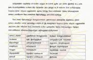 அறிவிப்பு: உள்ளாட்சித் தேர்தல் – 2019 | மாவட்டவாரியாக வேட்பாளர்கள் தேர்வுக் குழு | நாம் தமிழர் கட்சி